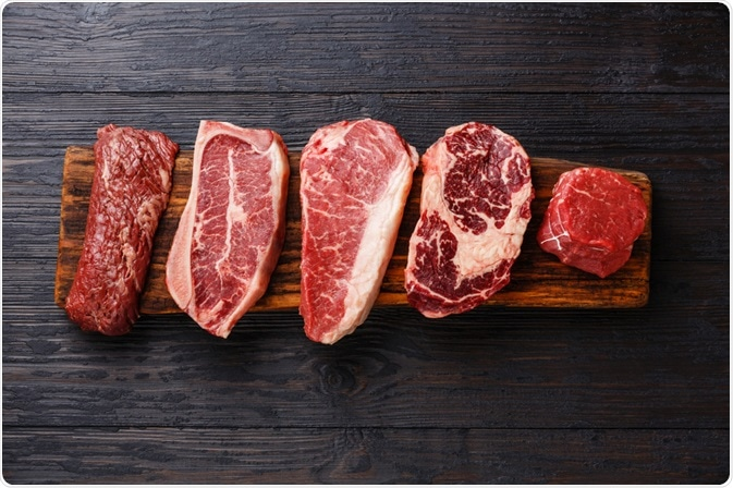 How much red meat does Islam recommend eating