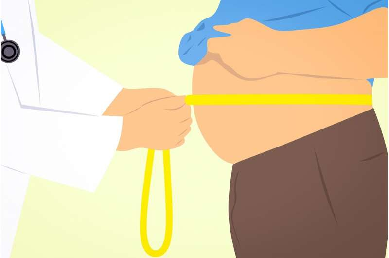 Belly fat increases your risk of serious Covid-19: Study